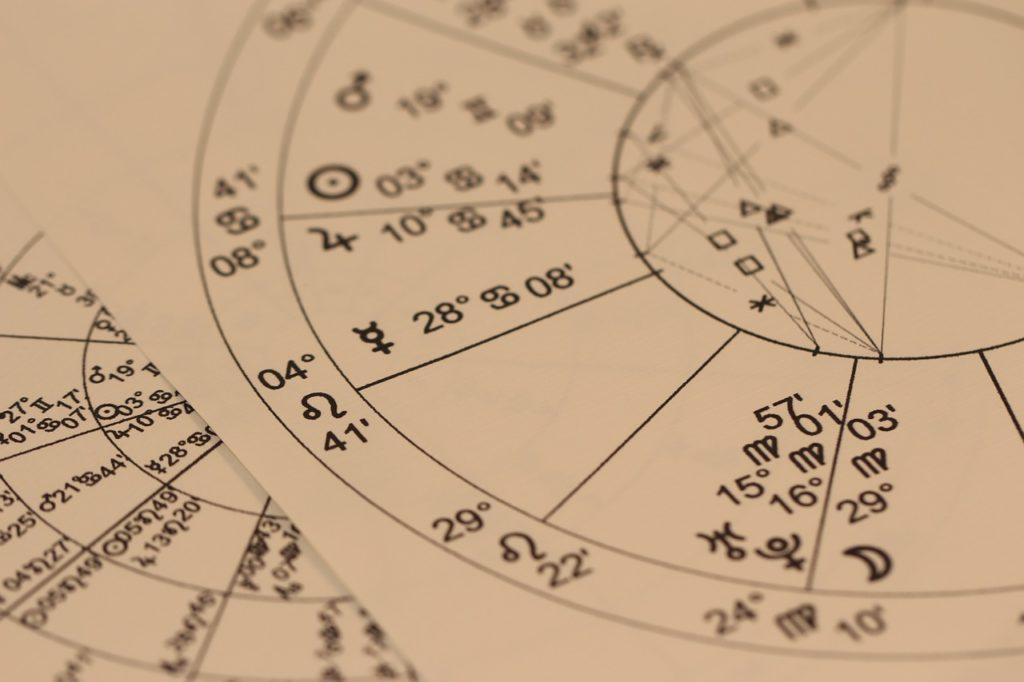 Wprowadzenie do astrologii - podział na kwadraty.